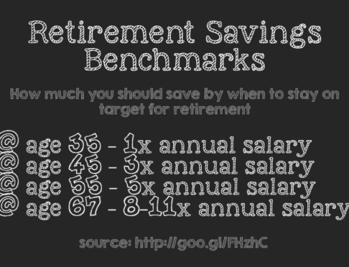 Saving for College vs. Retirement